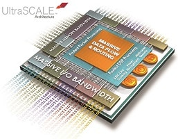 ThreadX for Xilinx Zynq® UltraScale®+ MPSoCs now available